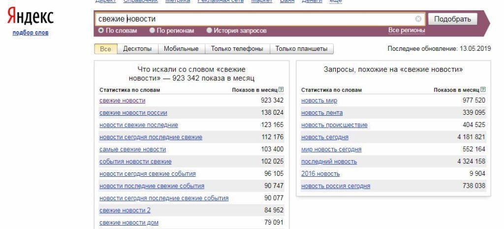 """создать сайт новостей- статистика Яндекс.Вордстат по запросу """"свежие новости"""""""